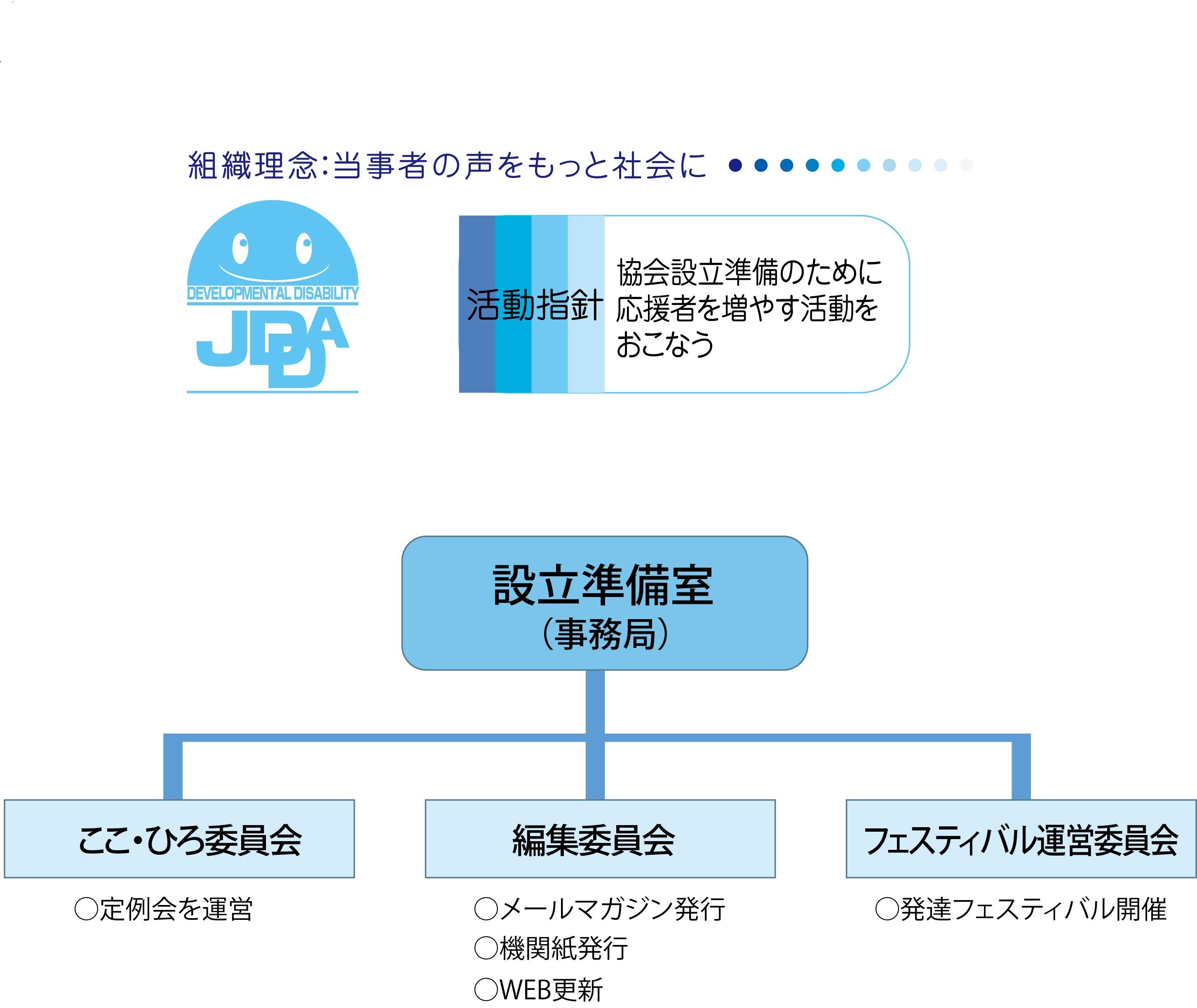 0416団体情報_ページ-05_20150622